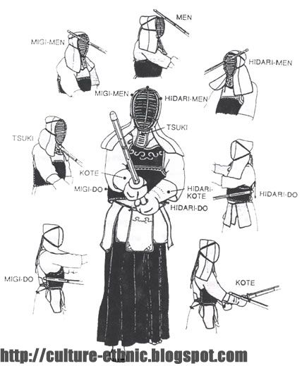 how to clean men kendo