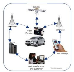 gsm based vehicle theft Gsm based vehicle theft control system, ask latest information, gsm based vehicle theft control system abstract,gsm based vehicle theft control system report,gsm based vehicle theft control system presentation (pdf,doc,ppt),gsm based vehicle theft control system technology discussion,gsm based vehicle theft control system paper presentation.