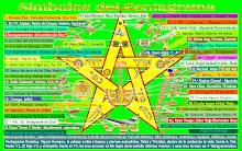el-pentagrama-esoterico-y-sus-simbolos