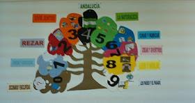 Nuestro árbol  de la CDU