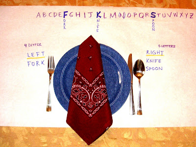 Table set with correctly, with paper showing the Place Setting Mnemonic