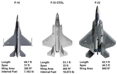 f16 f35 f22 Pesawat Tempur Tercanggih Di Dunia