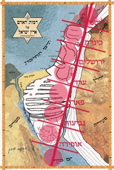 צירי האנרגיה בארץ ישראל