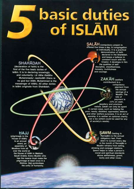 five pillars of islam and six articles of faith