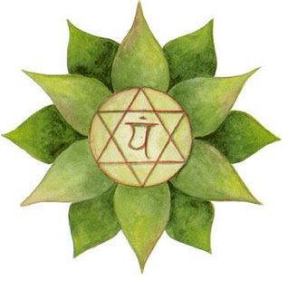 Cuarto Chakra: Anahata • Comunidad Kundalini Yoga