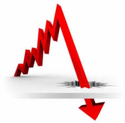 Global ekonomik kriz