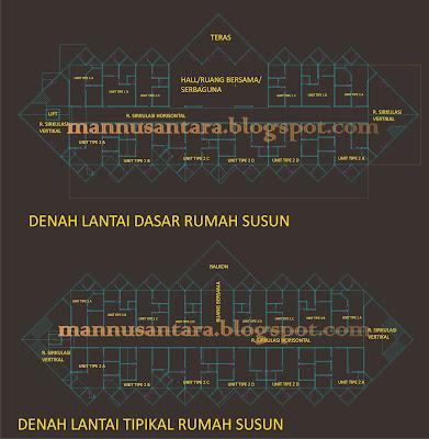gambar rumah dan denah on ... Design Indonesia: CONTOH DESAIN RUMAH SUSUN KELAS MENENGAH LIMA LANTAI