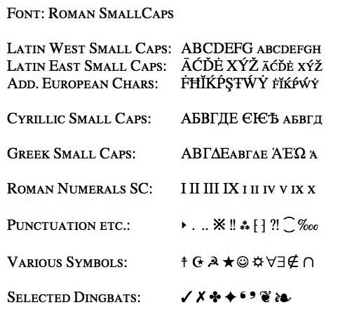 Roman Numeral Fonts | New Calendar Template Site