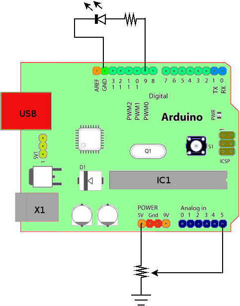PWM Control using Arduino-How to Control DC Motor