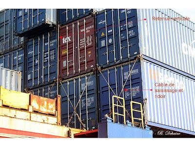 Configuration des pi ces de saisissage permettant l - Le plus gros porte conteneur de chez maersk ...