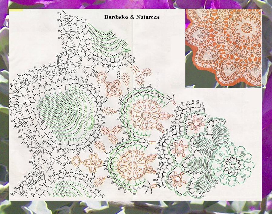 Estou guardando alguns gráficos aqui no blog para esvaziar as pastas.