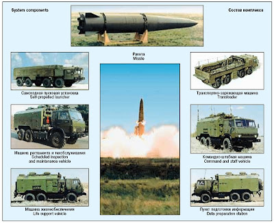 """Russia Will """"Tit for Tat"""" on Missiles?"""