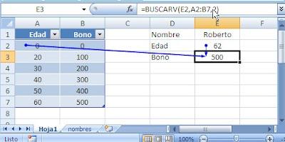 Excel auditoria de formulas