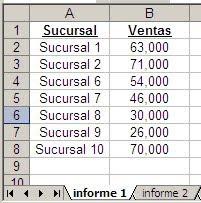 comparar datos con Excel