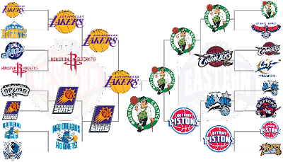 nba prediction for today games what is a superfecta bet