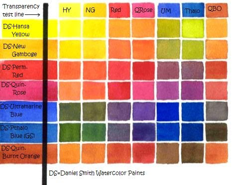 Make Your Own Oil Painting Palette