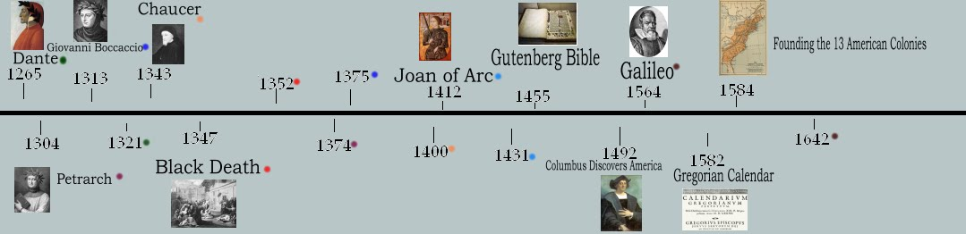 an analysis of the topic of canterbury tales by geoffrey chaucer The canterbury tales: theme analysis, free study guides and book notes  of  the tales, almost as an epilogue to an era instead of a prologue to chaucer's.