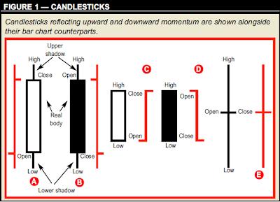 Pivot point trading strategy pdf
