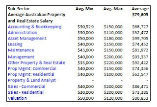 Asset Management Salary and Lifestyle | Wall Street Oasis