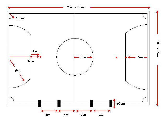 Lately sport futsal ball is to enjoy doing by various age ...