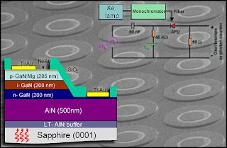 single photon detector