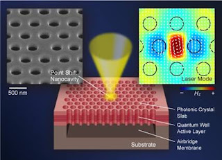 A new nanolaser produces stable, continuous near-infrared light at room temperature with great efficiency with the help of a honeycomb-like pattern known as a photonic crystal.  (Courtesy Yokohama National University, Japan)