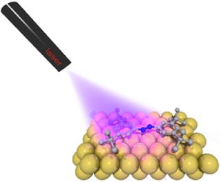 Caption: Adding legs to molecules of azobenzene adhered to a gold surface allows them to change shape when illuminated with a UV laser. Credit: M. J. Comstock et al. Physical Review Letters. Usage Restrictions: Contact the authors or the American Physical Society for permission to reproduce this image.
