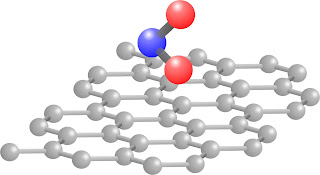 NO2 molecule on graphene surface