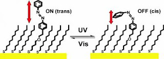 Tethered Molecules Act as Light-Driven Reversible Nanoswitches