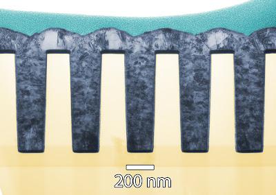 3-D Nanostructures