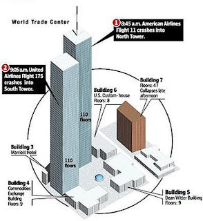World Trade Center Complex