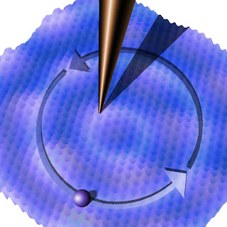 atomic contours of graphene