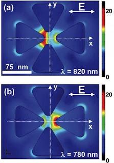 Nano Color Sorter