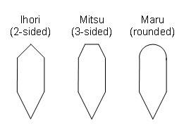japanese katana terminology mune visual description glossary