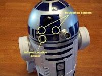 Star-Wars-Interactive-R2D2-Astromech-Droid-Robot-navigation-infrared-sensors