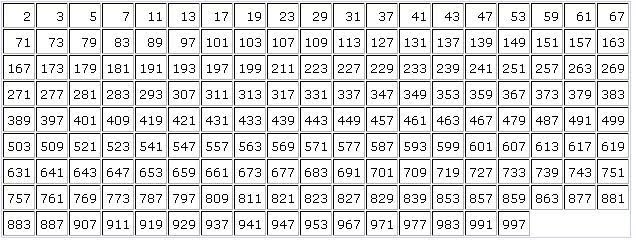 how to add all the numbers ifrom 1 to 100