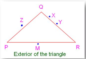 Exterior Of The Triangle And Interior Of The Triangle Derivatives Investing Blog Articles