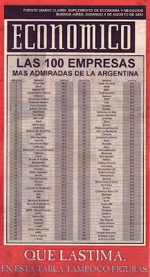 Las 100 empresas más admiradas de la Argentina. QUE LASTIMA.En esta tabla tampoco figurás
