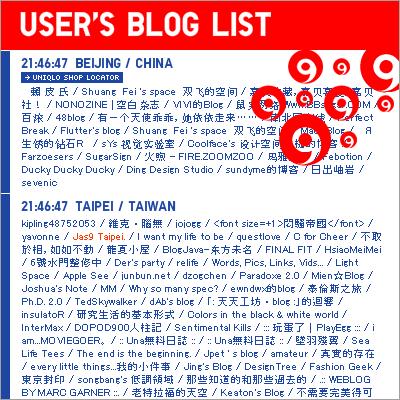 World Uniqlock blog list
