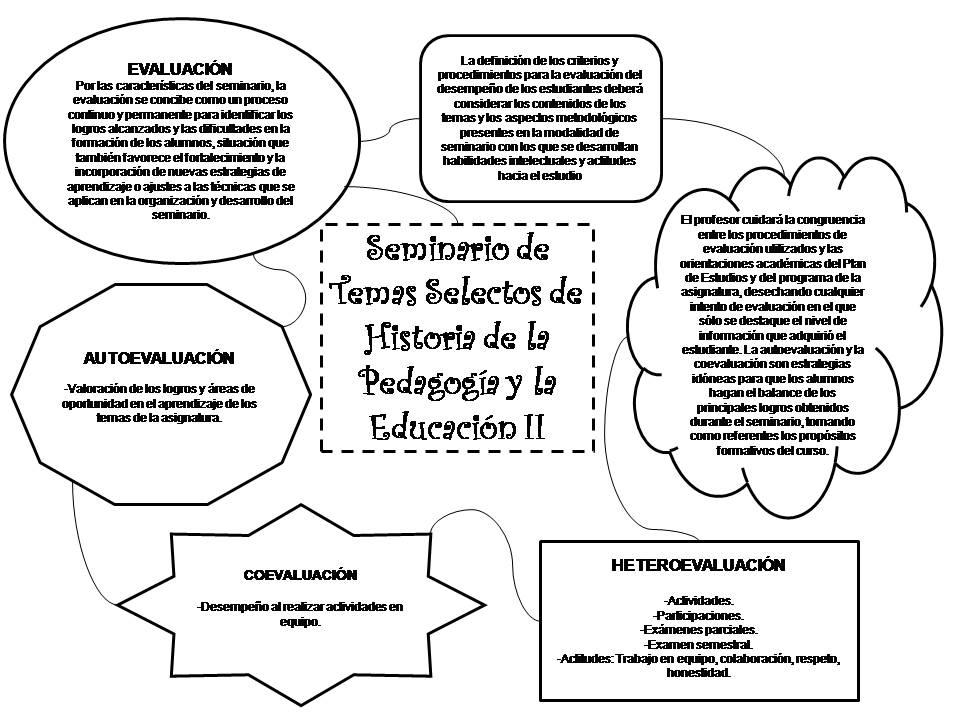 Nidia Salazar: Encuadre: Seminario de Temas Selectos de la Historia ...