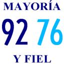 Talleres 92 clasicos ganados, Belgrano 76. (oficiales liga cordobesa y AFA)