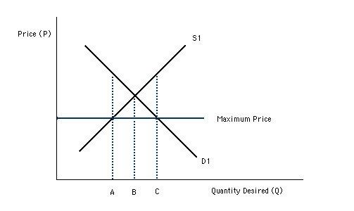 Stock options alpha