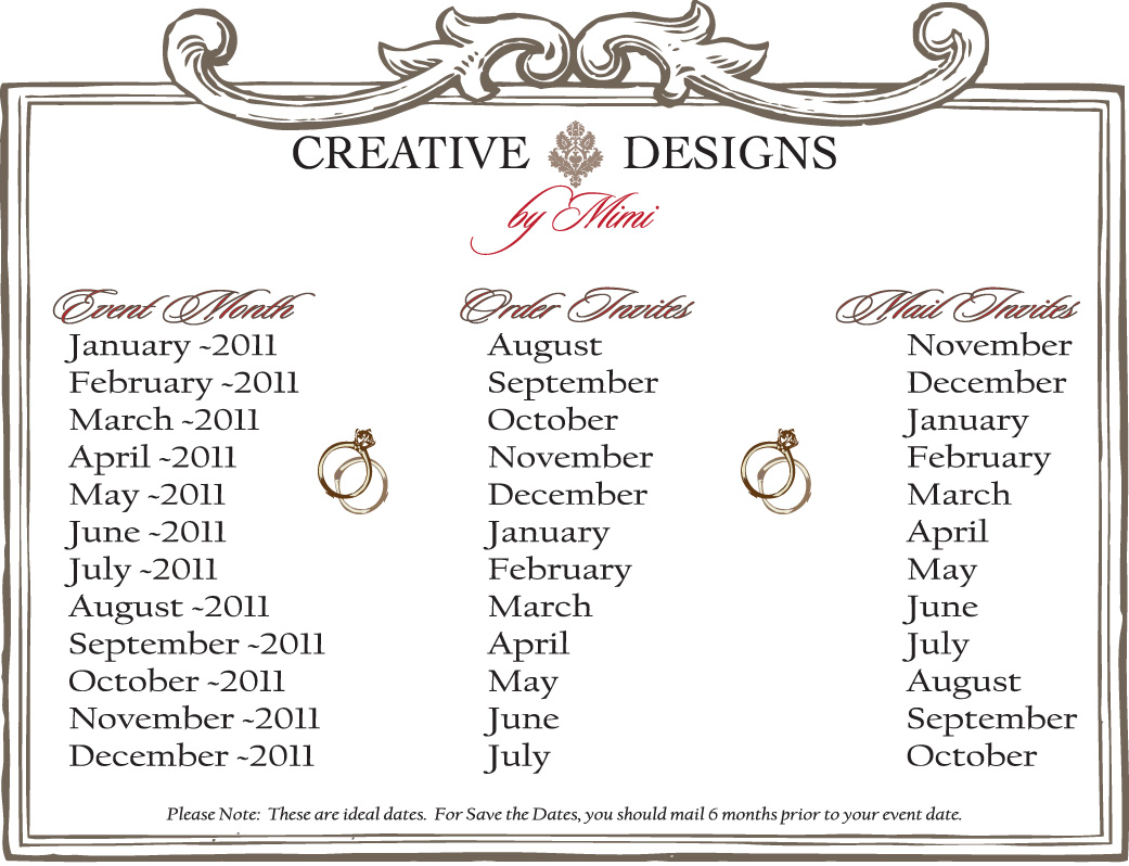 When Should I Order And Mail My Wedding Invitations Creative