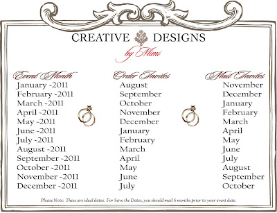 When Should I Order And Mail My Wedding Invitations