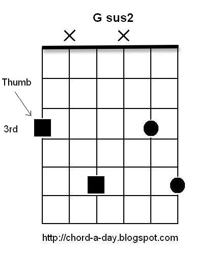 A New Guitar Chord Every Day G Sus2