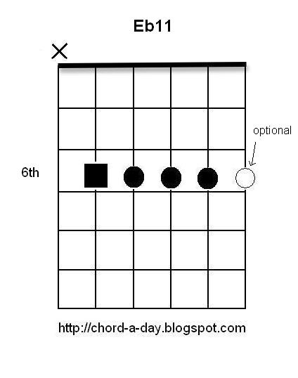 A New Guitar Chord Every Day: Eb11
