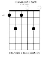 Dissonant Guitar Chords