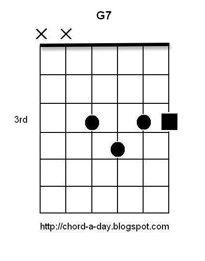A New Guitar Chord Every Day 12 Dominant 7th Guitar Chords Number 1