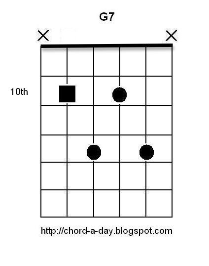 A New Guitar Chord Every Day: 12 Dominant 7th Guitar Chords - Number 7