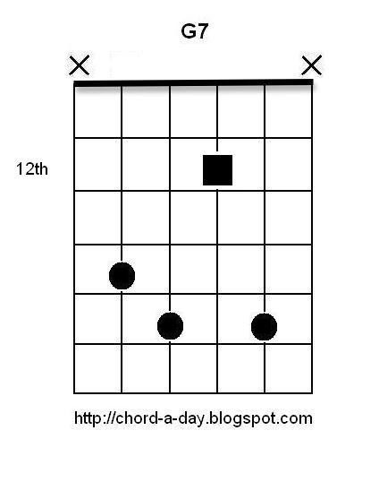 A New Guitar Chord Every Day 12 Dominant 7th Guitar Chords Number 8